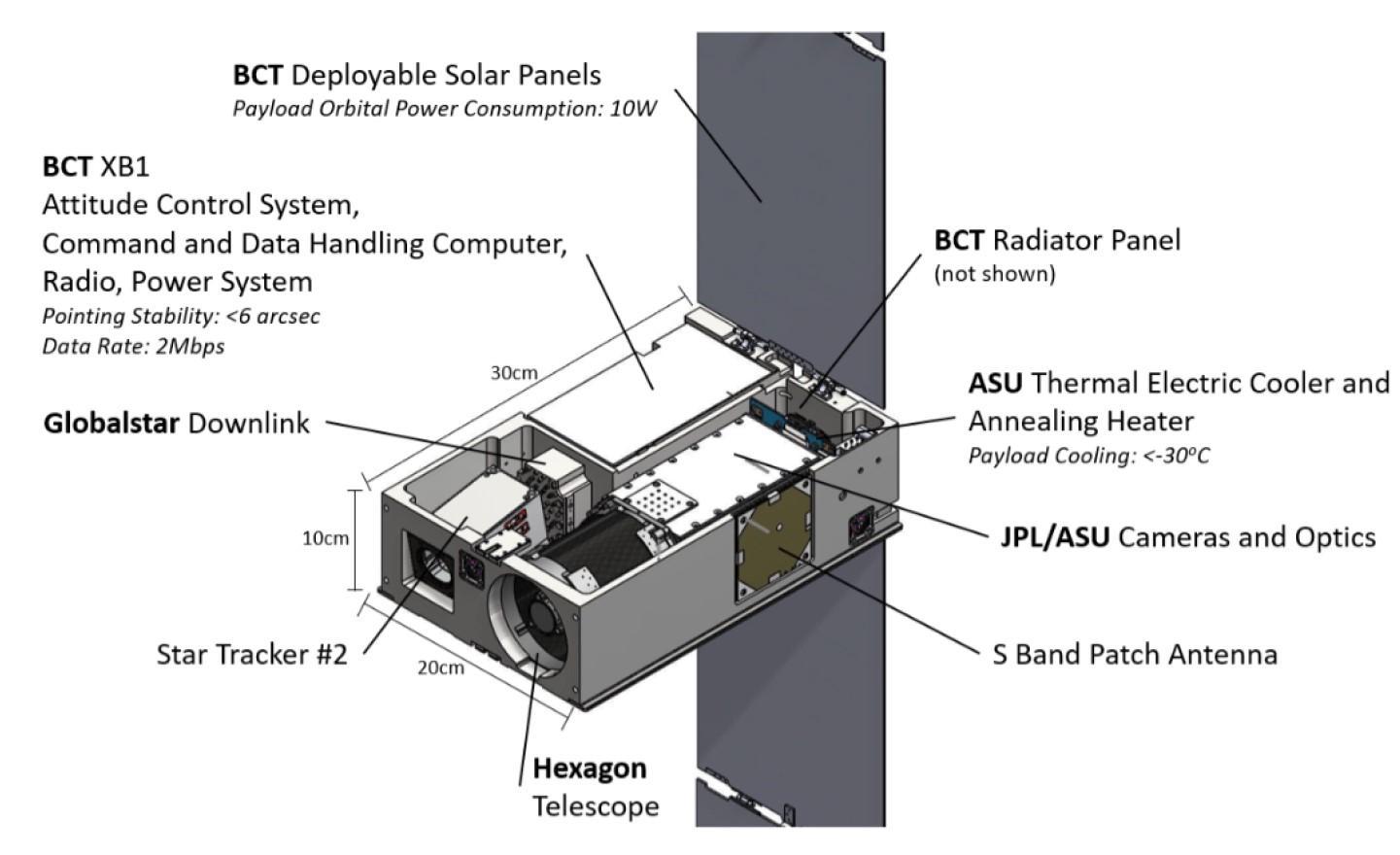 SPARCS Image